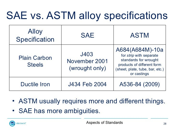 SAE vs. ASTM alloy specifications     Alloy                       SAE                       ASTM  Specification           ...