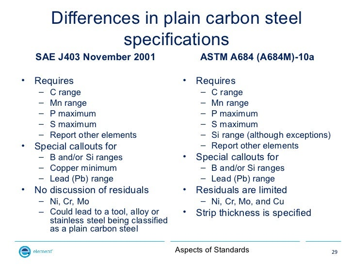 Differences in plain carbon steel                  specifications    SAE J403 November 2001                      ASTM A684...