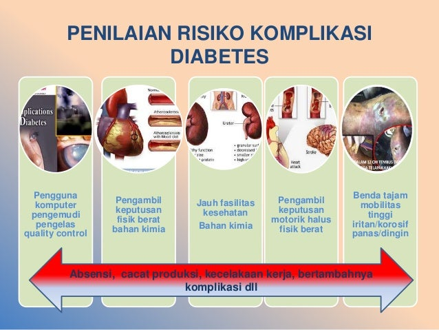 Adherence to Diet in Youth with Type 1 Diabetes