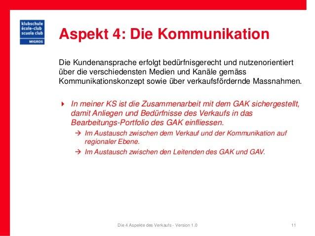 Aspekt 4: Die KommunikationDie Kundenansprache erfolgt bedürfnisgerecht und nutzenorientiertüber die verschiedensten Medie...