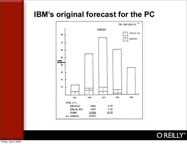 IBM's original forecast for the PC     Friday, July 3, 2009