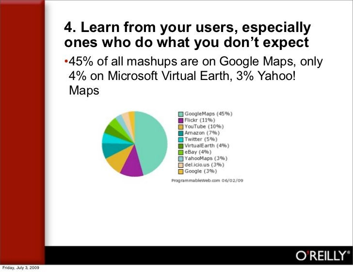 4. Learn from your users, especially                        ones who do what you don't expect                        •45% ...