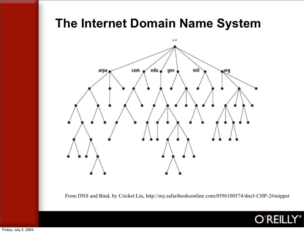 """the internet real name system Known as the """"internet real-name system"""" the law required that any site which received more than 100,000 hits a day had to keep records of any user who posted comments as such, users were ."""