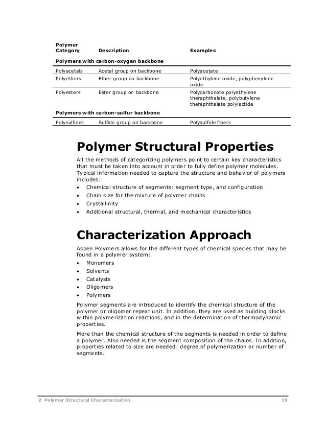 Aspen Polymersunitopsv8 2 Usr