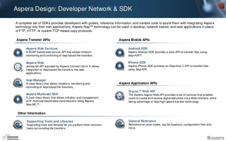 aspera on demand for aws  s3 inc  overview