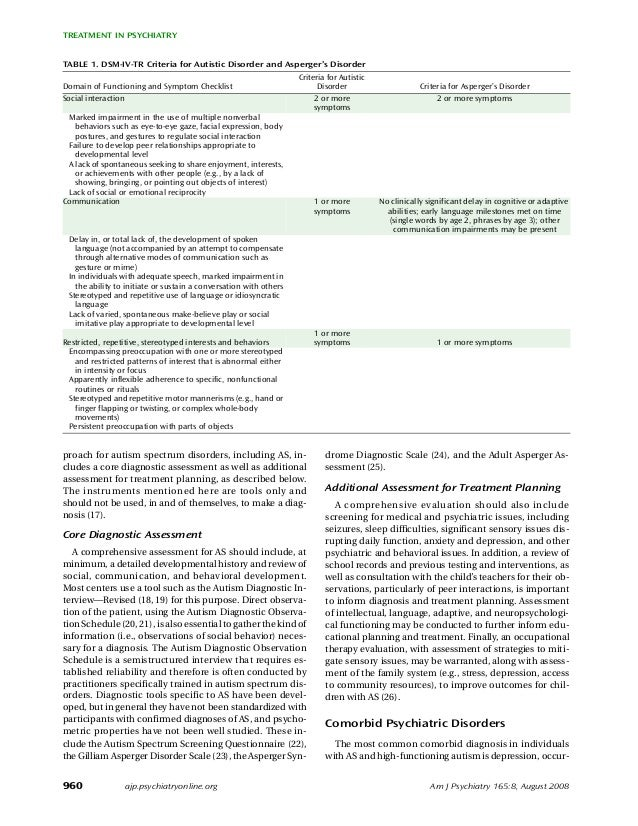 960 Am J Psychiatry 165:8, August 2008 TREATMENT IN PSYCHIATRY ajp.psychiatryonline.org proach for autism spectrum disorde...