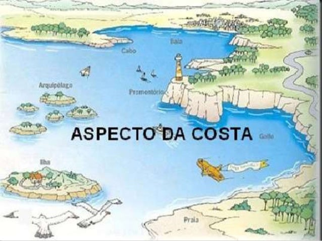 Os aspetos da costa
