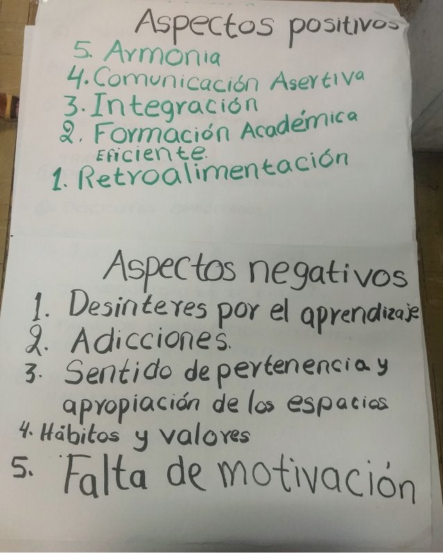 Aspectos positivos y negativos