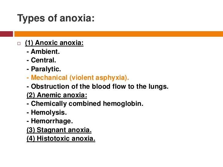 Asphyxia presentation Slide 3
