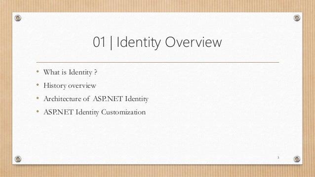 Asp.Net Identity Slide 3
