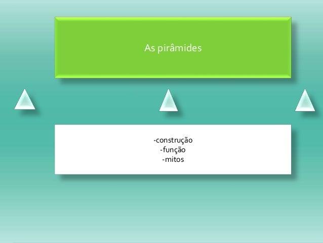 As pirâmides -construção -função -mitos