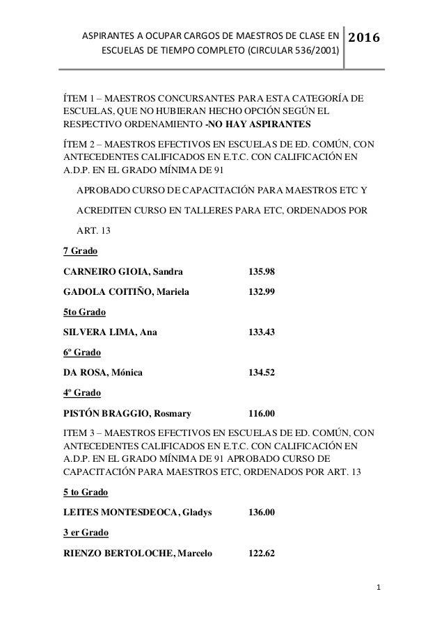 ASPIRANTES A OCUPAR CARGOS DE MAESTROS DE CLASE EN ESCUELAS DE TIEMPO COMPLETO (CIRCULAR 536/2001) 2016 1 ÍTEM 1 – MAESTRO...