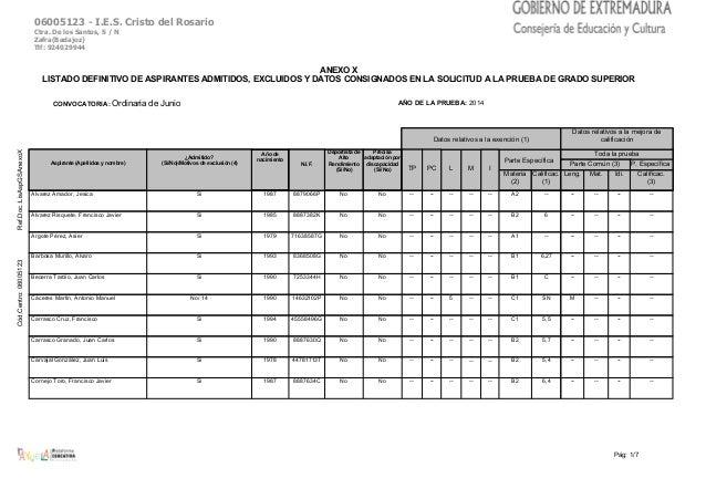 Ref.Doc.:LisAspGSAnexoXCód.Centro:06005123 06005123 - I.E.S. Cristo del Rosario Ctra. De los Santos, S / N Zafra(Badajoz) ...
