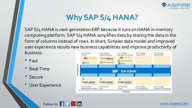Introduction to SAP S/4 HANA Administration - Aspire Techsoft
