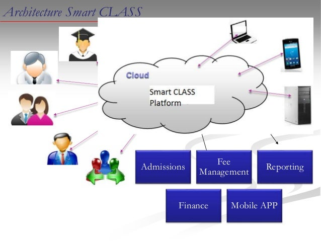 global smart classroom market Global education technology and smart classroom market: overview the increasing investment in the education sector by governments is the chief driver of the global education technology (ed tech) and smart classroom market.