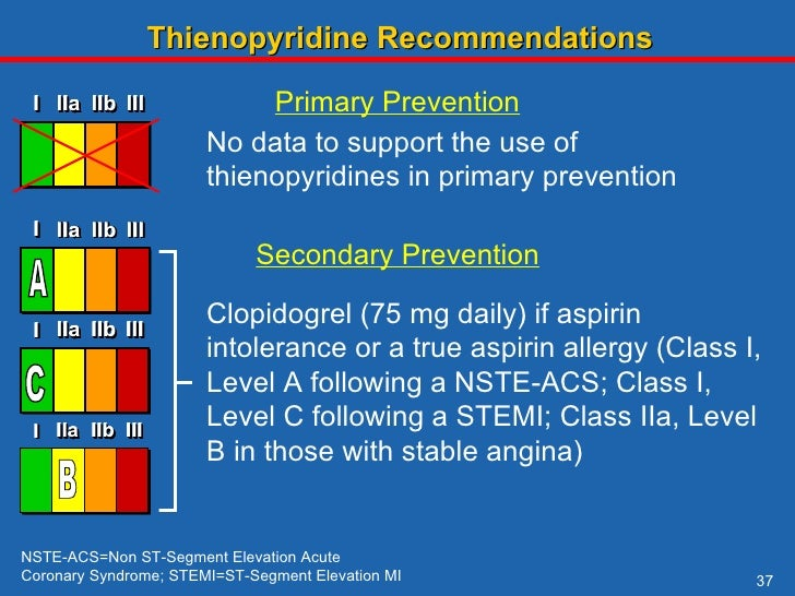 the use of aspirin in primary prevention of cardiovascular