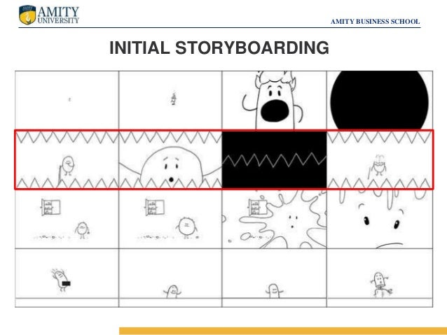 How to Write a Storyboard for a Commercial