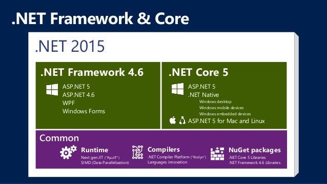 ASP.NET 5 – 軽量, 高速, オープン www.asp.net/vnext : github.com/aspnet