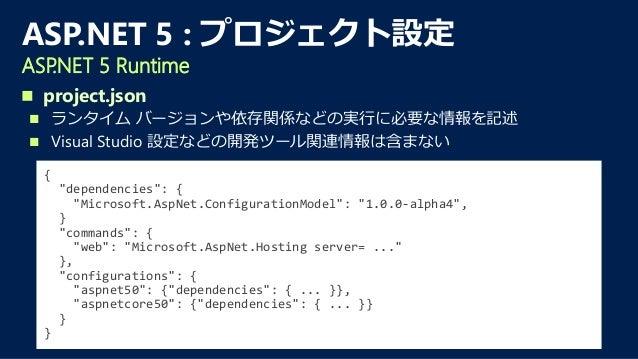OpenSource Operating System Runtime Loader Runtime Platform Libraries Application Host Web Server Application Frameworks L...