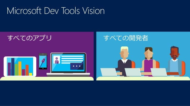 DevOpsCloud DevelopmentMobile Development