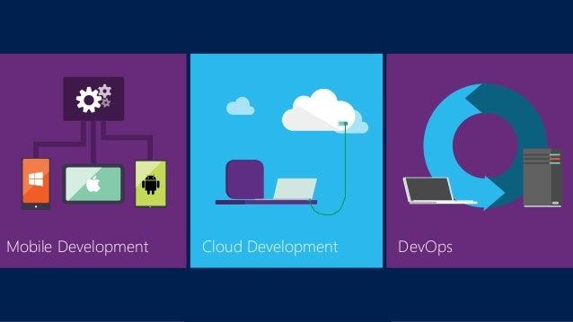 .NET 2015 / ASP.NET 5 Openness
