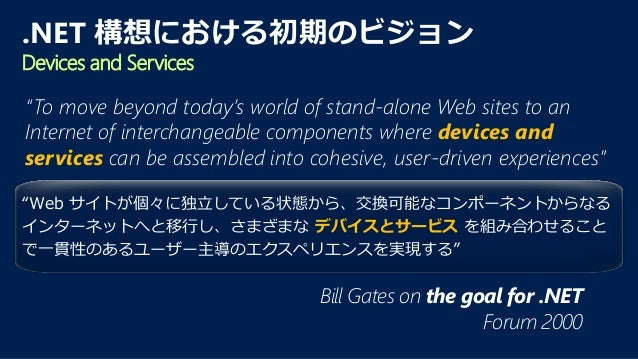 .NET Framework の構成 OS (Windows) 共通言語ランタイム (CLR : Common Language Runtime) 各種ライブラリ 共通言語基盤 (CLI : Common Language Infrastruc...