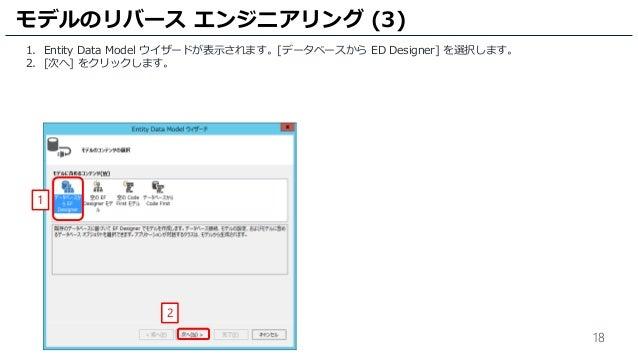 コーディング不要!Entity Framework 6.1.3 + ASP.NET MVC 5 サンプル アプリケーション構築 手順書
