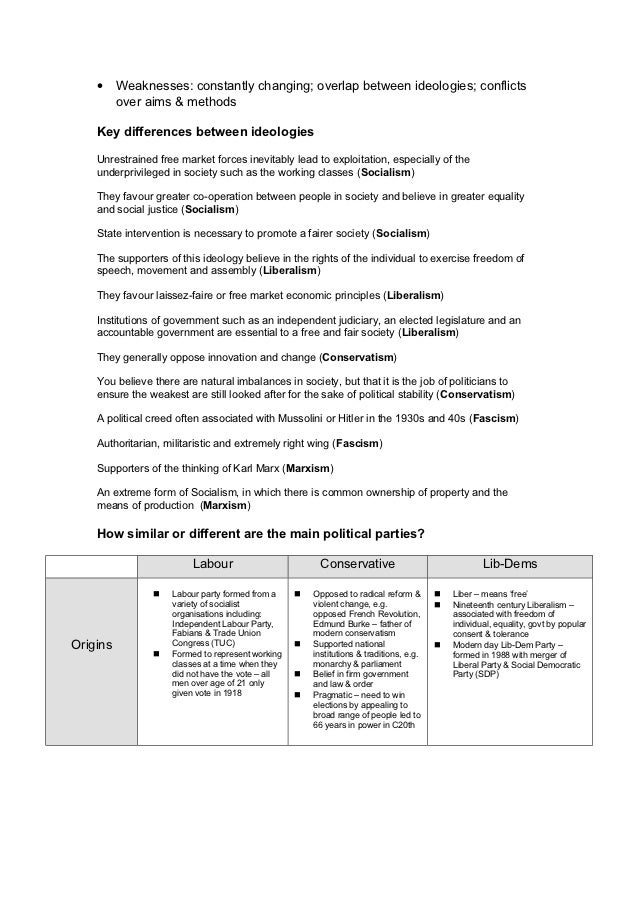 government and politics revision guide As edexcel government and politics revision guide front page and overview contents upto page 154 new glossary upto page 154 parts part 1 (pages 1-10).