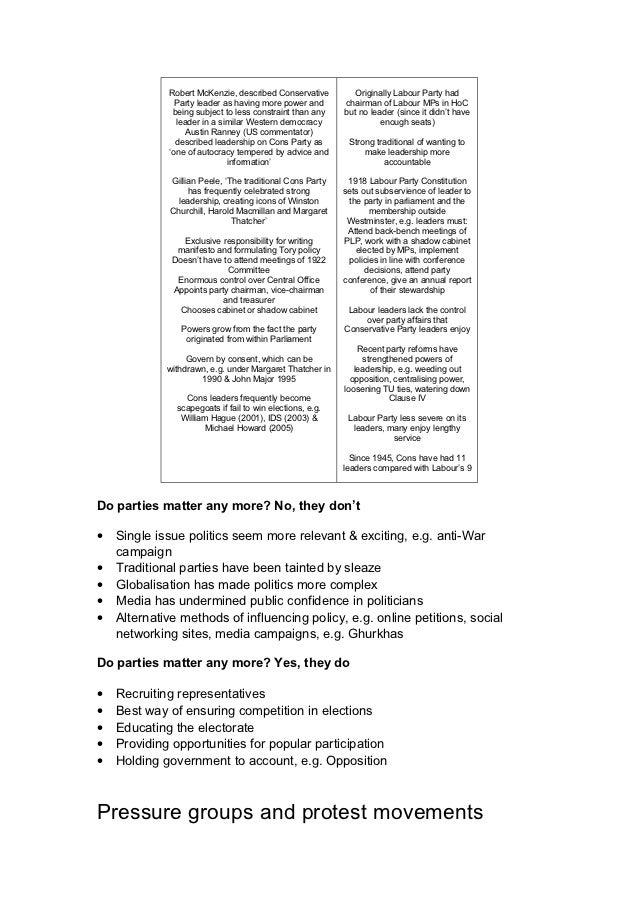 Participation in democracy essay outline