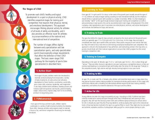 Ltad A Sport Parent S Guide