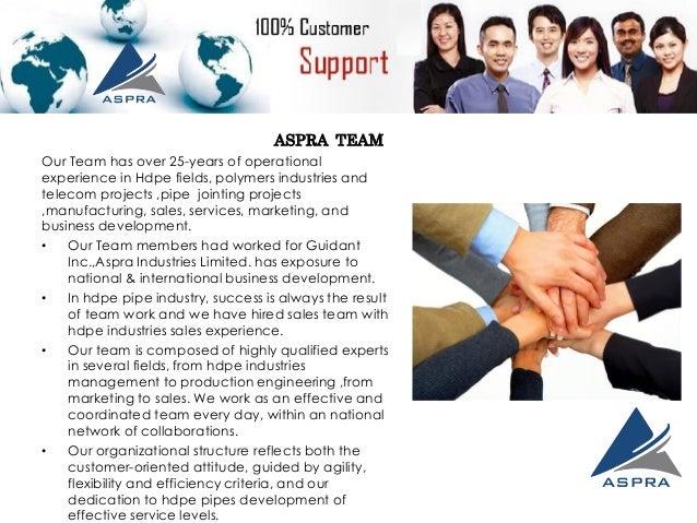 Aspra projects