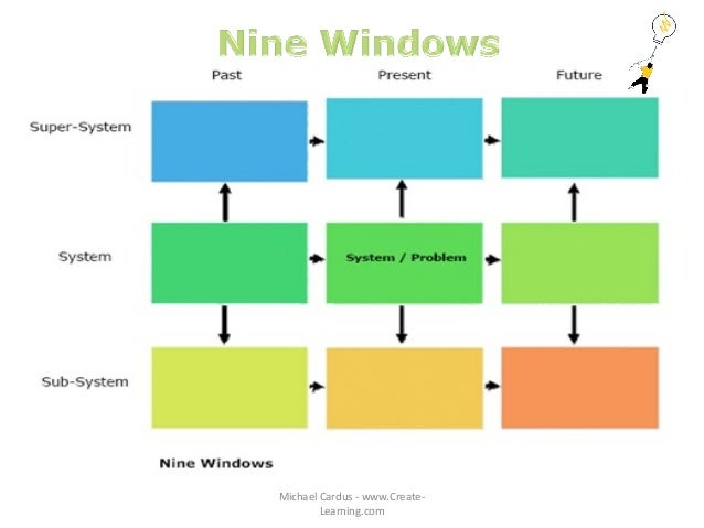 Enabling Innovation Nine Windows