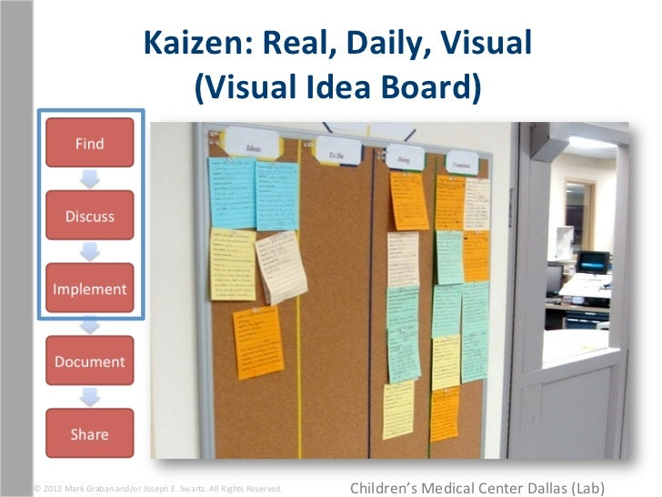 kaizen project This is in contrast to traditional models of work improvement, which generally have a long lag between concept development and project implementation kaizen is a daily process, the purpose of which goes beyond simple productivity improvement it is also a process that, when done correctly, humanizes the workplace,.