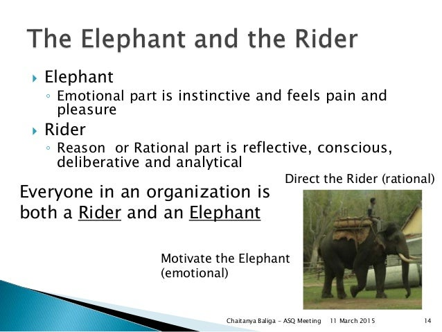  Elephant ◦ Emotional part is instinctive and feels pain and pleasure  Rider ◦ Reason or Rational part is reflective, co...