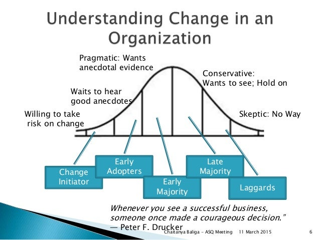 Change Initiator Early Adopters Early Majority Late Majority Laggards Willing to take risk on change Waits to hear good an...