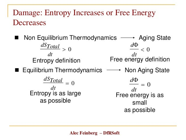 Alec Feinberg – DfRSoft  Non Equilibrium Thermodynamics Aging State  Equilibrium Thermodynamics Non Aging State Entropy ...