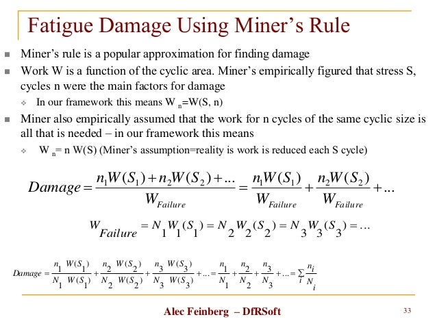 Alec Feinberg – DfRSoft Fatigue Damage Using Miner's Rule  Miner's rule is a popular approximation for finding damage  W...