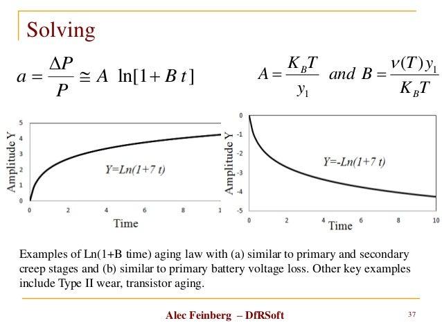 Alec Feinberg – DfRSoft Solving 37 a P P A B t   D ln[ ]1 TK yT Band y TK A B B 1 1 )(  Examples of Ln(1+B time) agi...