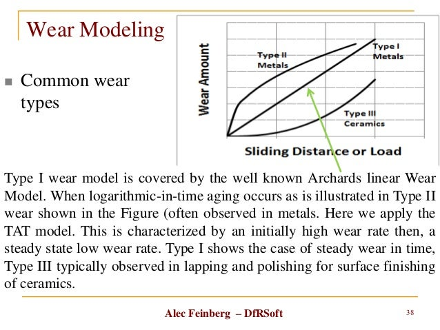 Alec Feinberg – DfRSoft Wear Modeling  Common wear types 38 Type I wear model is covered by the well known Archards linea...