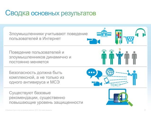 © Компания Cisco и (или) ее дочерние компании, 2013 г. Все права защищены. 81Злоумышленники учитывают поведениепользовател...