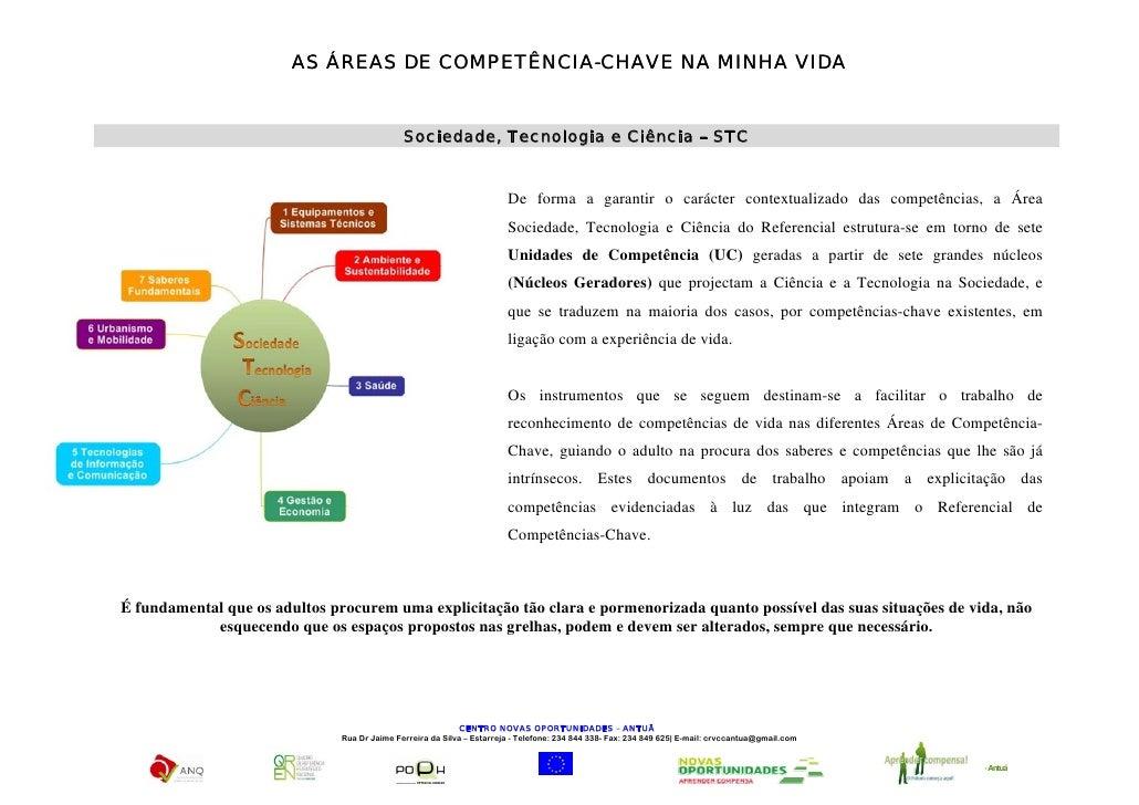 AS ÁREAS DE COMPETÊNCIA-CHAVE NA MINHA VIDA                                                 Sociedade, Tecnologia e Ciênci...