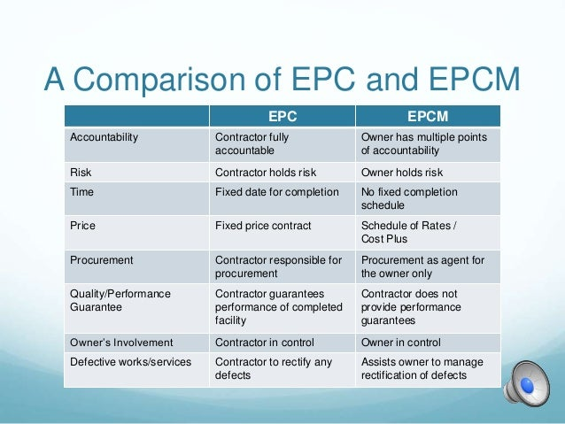 EPC v EPCM Contracting- A Comparison