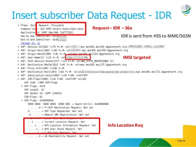 Insert subscriber Data Request - IDR Page 10 Info Location Req IMSI targeted Request– IDR – S6a IDR is sent from HSS to MM...