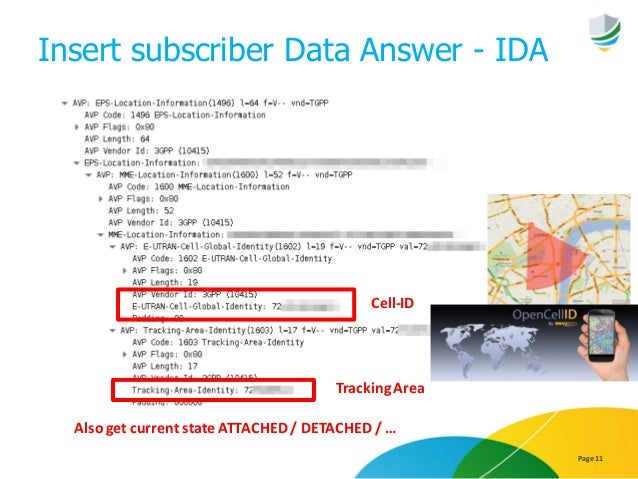 Insert subscriber Data Answer - IDA Page 11 Alsoget current state ATTACHED / DETACHED / … TrackingArea Cell-ID