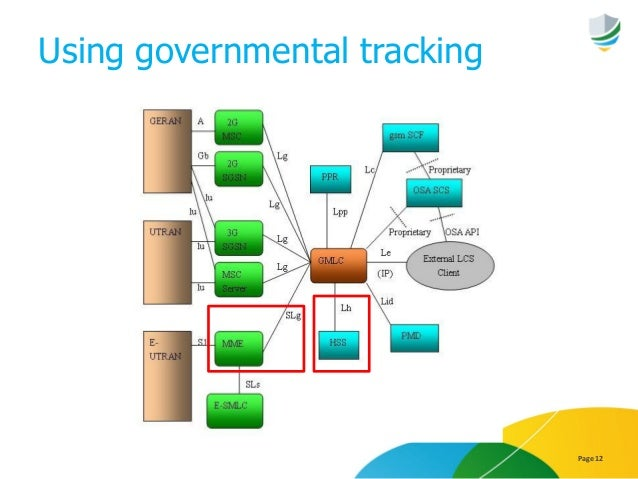 Using governmental tracking Page 12