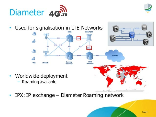 Diameter • Used for signalisation in LTE Networks • Worldwide deployment − Roaming available • IPX: IP exchange – Diameter...