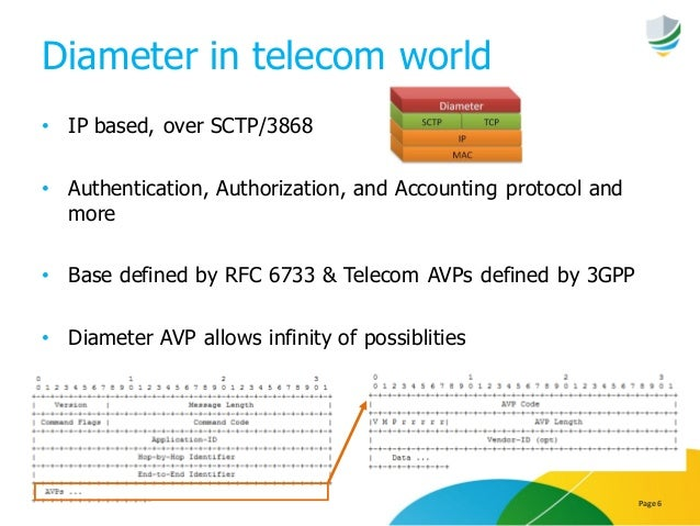 Diameter in telecom world • IP based, over SCTP/3868 • Authentication, Authorization, and Accounting protocol and more • B...