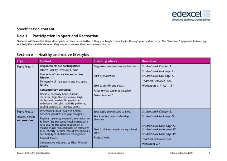 Specification contentUnit 1 — Participation in Sport and RecreationStudents will learn the theoretical parts of the course...