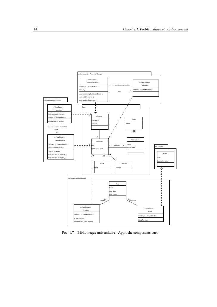 16                                               Chapitre 1. Problématique et positionnement        View UML              ...