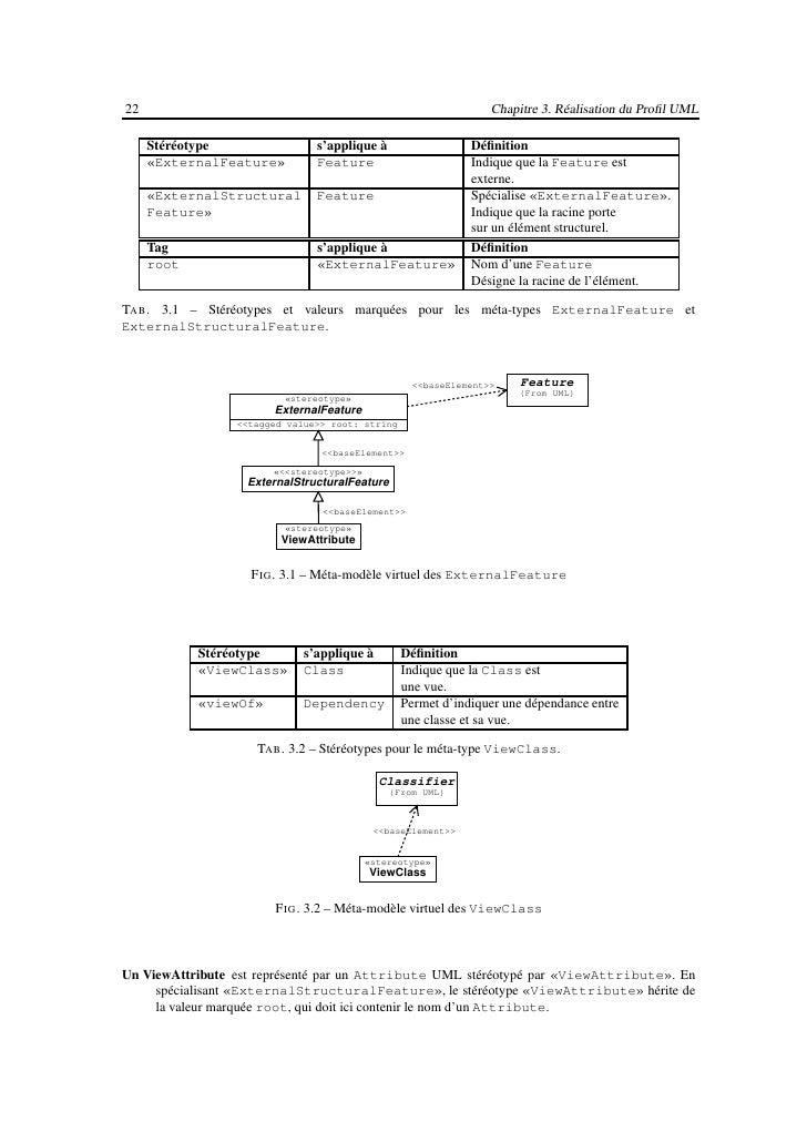 24                                                    Chapitre 3. Réalisation du Profil UML     Stéréotype      s'applique ...